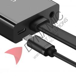UGreen HDMI to VGA Converter Adapter